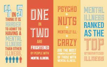 Mental Health Stigma Infographic