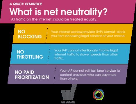 Graphic-WhatIsNetNeutrality